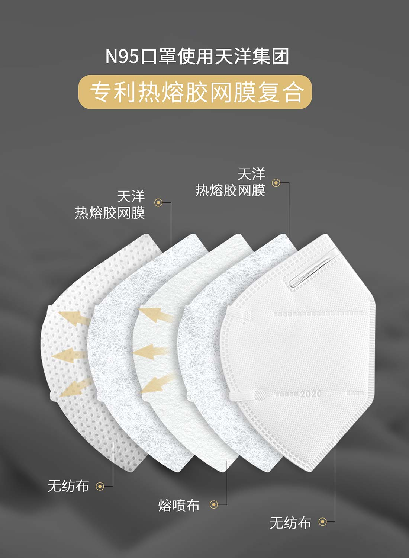 JCC天洋墙布热熔网膜与口罩