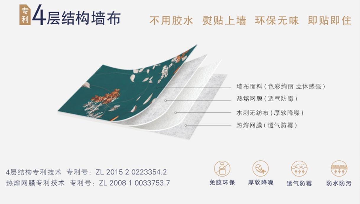JCC天洋墙布4层结构专利